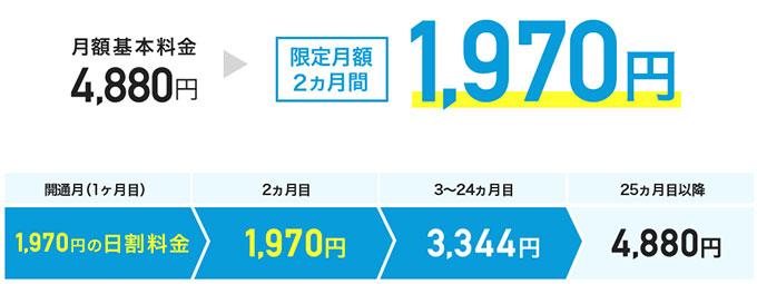 モバレコAir料金表